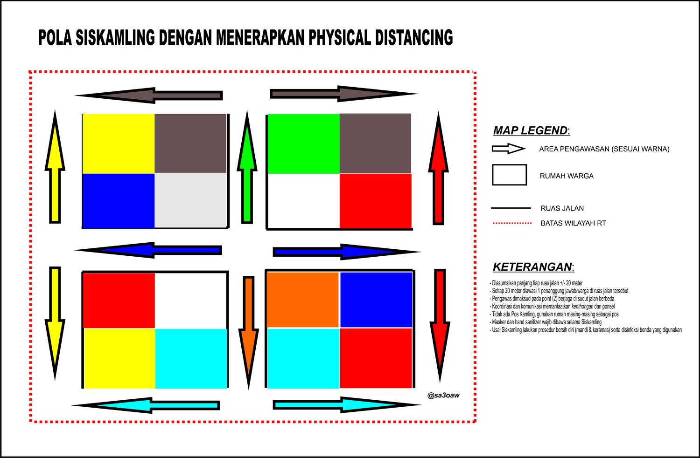 Pola Siskamling dengan Menerapkan Physical Distancing